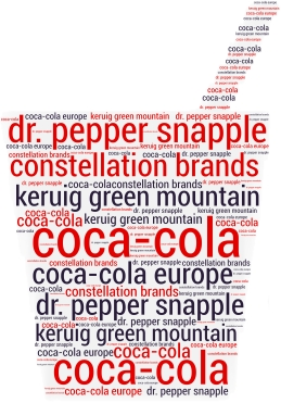 copy-of-chw-word-cloud-bev